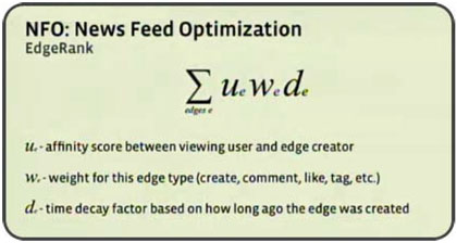 Facebook Edgerank Calculation