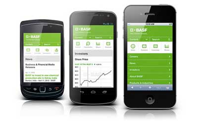 Website optimization for mobile users